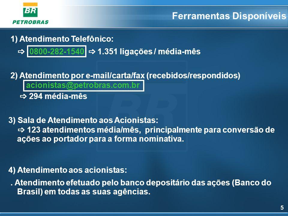 5 1) Atendimento Telefônico: 0800-282-1540 1.351 ligações / média-mês 2) Atendimento por e-mail/carta/fax (recebidos/respondidos) acionistas@petrobras