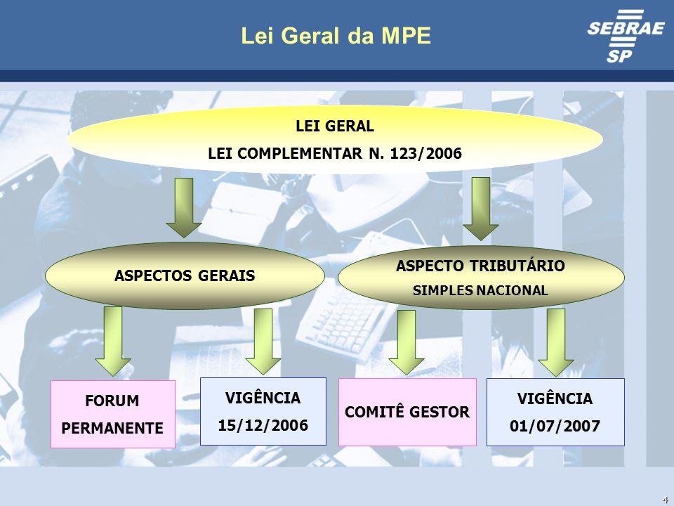 4 Lei Geral da MPE LEI GERAL LEI COMPLEMENTAR N.