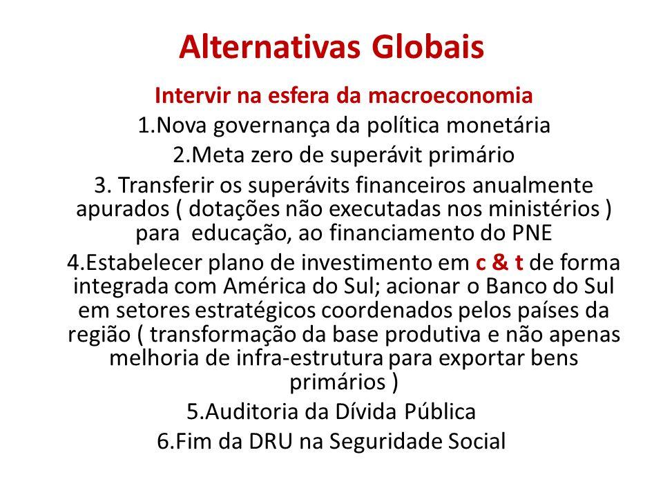 Alternativas Globais Intervir na esfera da macroeconomia 1.Nova governança da política monetária 2.Meta zero de superávit primário 3. Transferir os su
