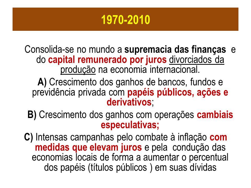 1970-2010 Consolida-se no mundo a supremacia das finanças e do capital remunerado por juros divorciados da produção na economia internacional. A) Cres