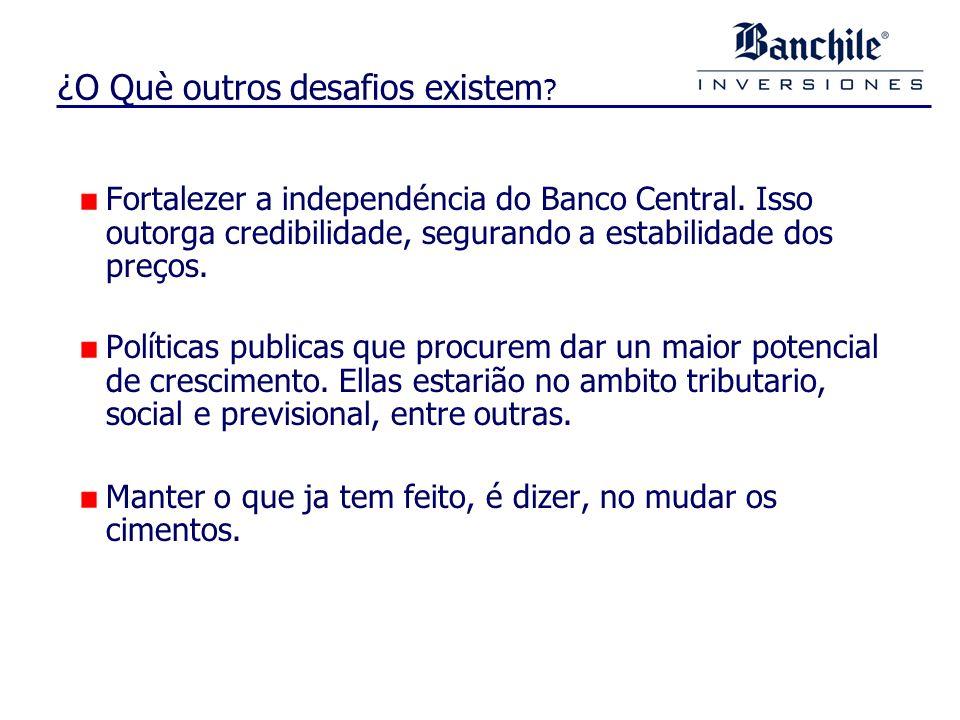 ¿O Què outros desafios existem . Fortalezer a independéncia do Banco Central.