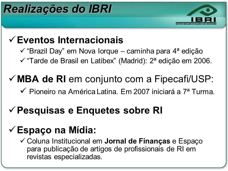 Realizações do IBRI Eventos Internacionais Brazil Day em Nova Iorque – caminha para 4ª edição Tarde de Brasil en Latibex (Madrid): 2ª edição em 2006.