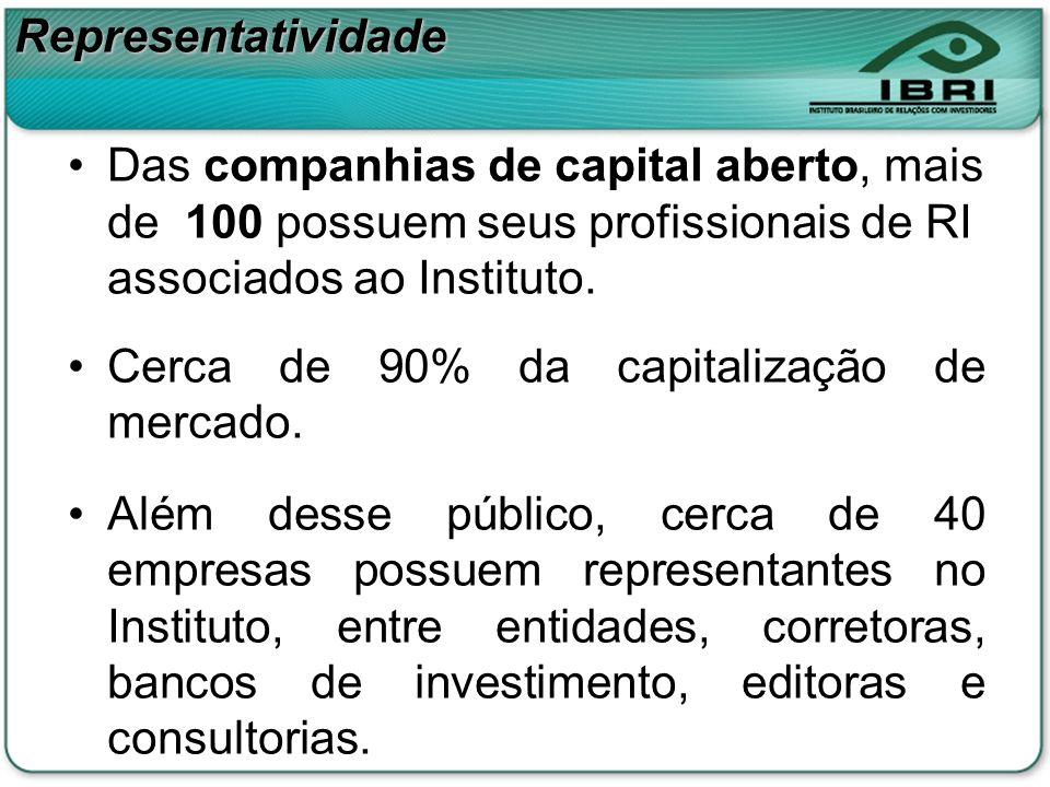 Representatividade Das companhias de capital aberto, mais de 100 possuem seus profissionais de RI associados ao Instituto. Cerca de 90% da capitalizaç