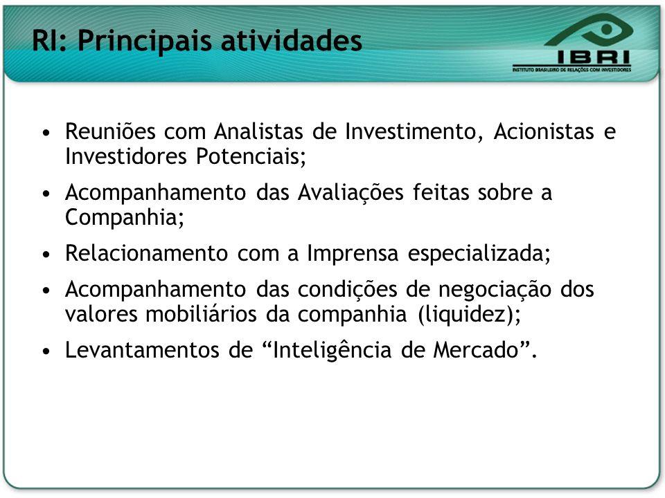 RI: Principais atividades Reuniões com Analistas de Investimento, Acionistas e Investidores Potenciais; Acompanhamento das Avaliações feitas sobre a C