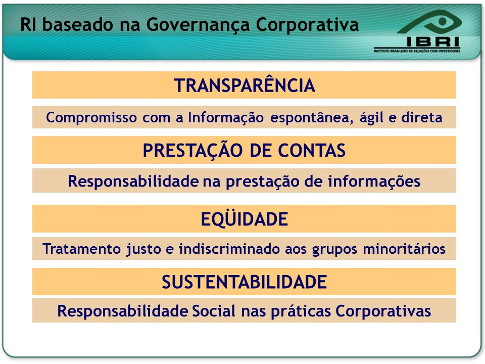 RI baseado na Governança Corporativa TRANSPARÊNCIA Compromisso com a Informação espontânea, ágil e direta PRESTAÇÃO DE CONTAS Responsabilidade na pres