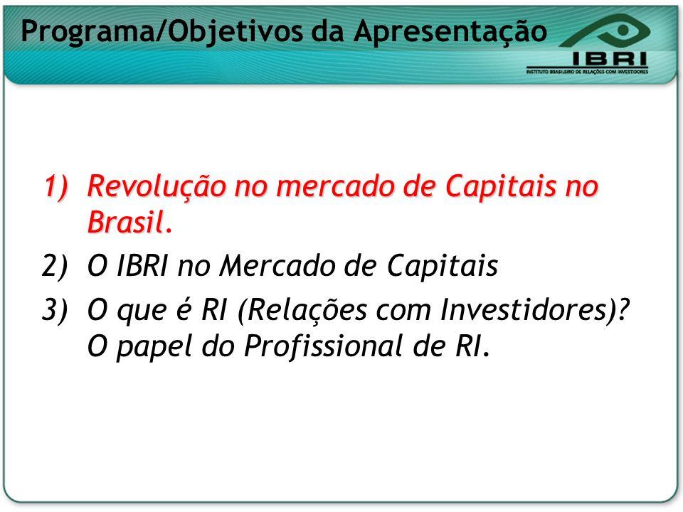 Programa/Objetivos da Apresentação 1)Revolução no mercado de Capitais no Brasil 1)Revolução no mercado de Capitais no Brasil. 2)O IBRI no Mercado de C