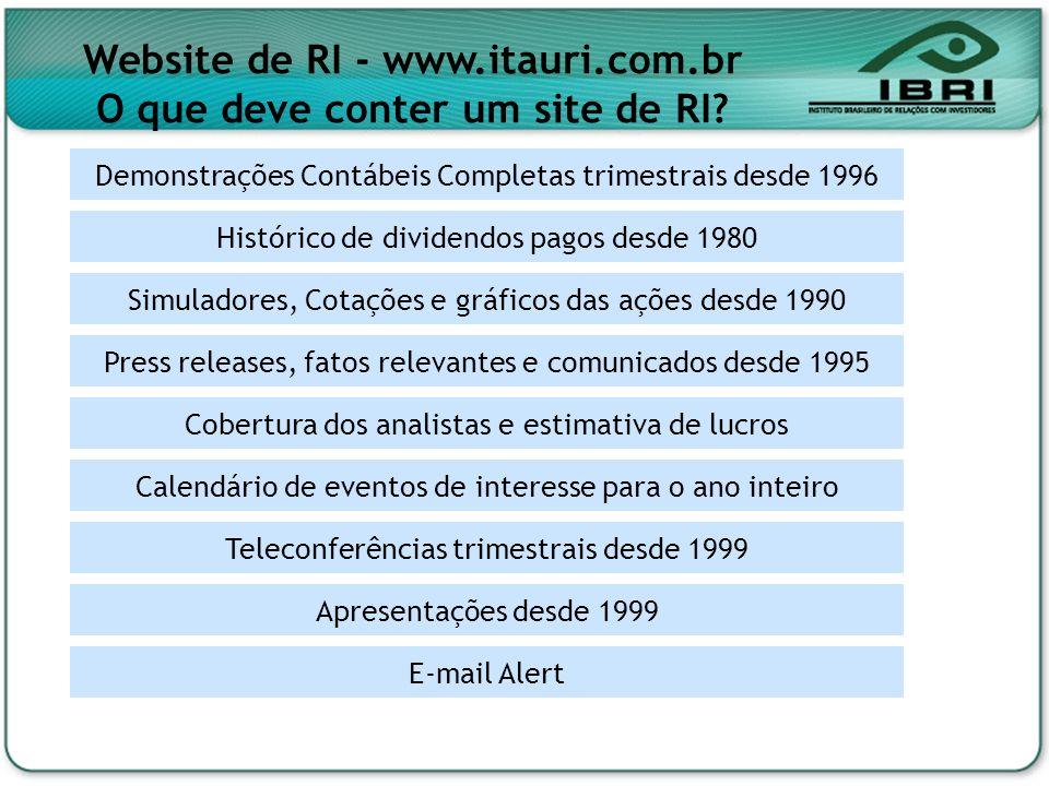 Website de RI - www.itauri.com.br O que deve conter um site de RI? Simuladores, Cotações e gráficos das ações desde 1990 Press releases, fatos relevan