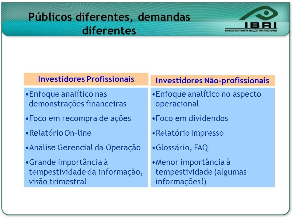 Investidores Profissionais Investidores Não-profissionais Enfoque analítico no aspecto operacional Foco em dividendos Relatório Impresso Glossário, FA
