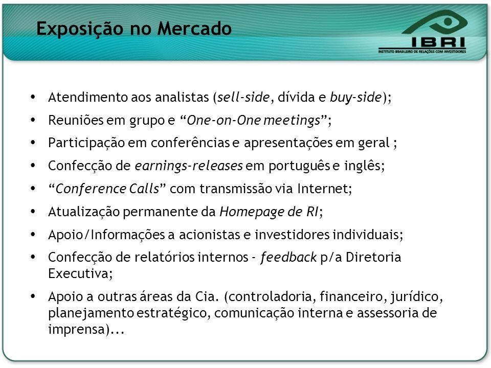 Exposição no Mercado Atendimento aos analistas (sell-side, dívida e buy-side); Reuniões em grupo e One-on-One meetings; Participação em conferências e