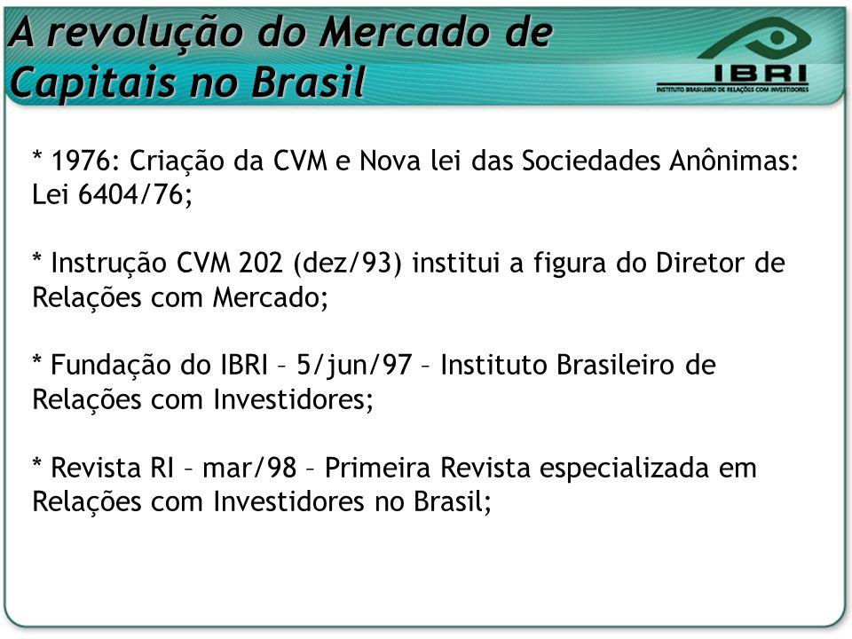 A revolução do Mercado de Capitais no Brasil * 1976: Criação da CVM e Nova lei das Sociedades Anônimas: Lei 6404/76; * Instrução CVM 202 (dez/93) inst