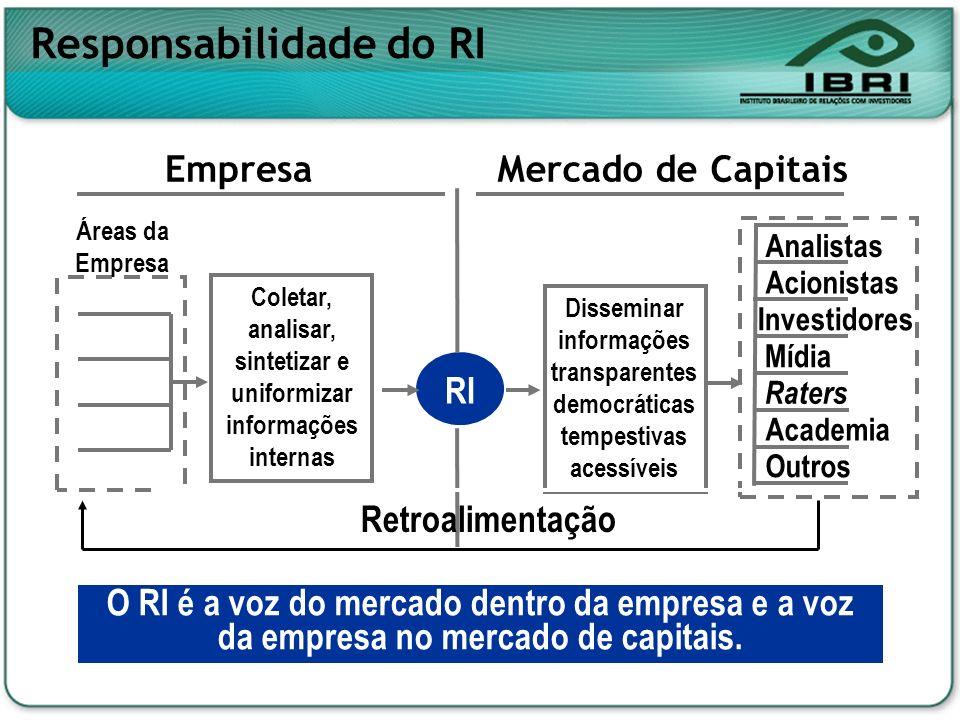 Outros Academia RI EmpresaMercado de Capitais Coletar, analisar, sintetizar e uniformizar informações internas Disseminar informações transparentes de