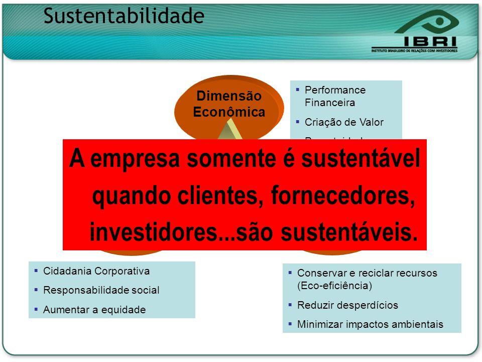 Dimensão Econômica Dimensão Ambiental Dimensão Social Sustentabilidade Cidadania Corporativa Responsabilidade social Aumentar a equidade Conservar e r