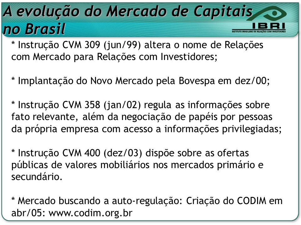 A evolução do Mercado de Capitais no Brasil * Instrução CVM 309 (jun/99) altera o nome de Relações com Mercado para Relações com Investidores; * Impla