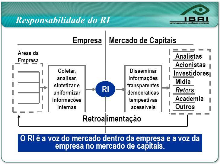 Formadora de Opinião – Externa e Interna; Estabelece os temas da agenda pública; Amplo alcance; Divulga Negócios; Credibilidade do Espaço.