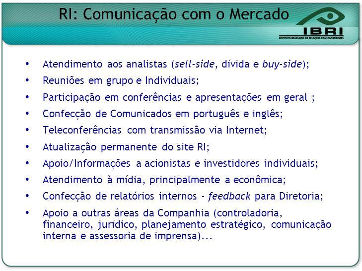 Atendimento aos analistas (sell-side, dívida e buy-side); Reuniões em grupo e Individuais; Participação em conferências e apresentações em geral ; Con