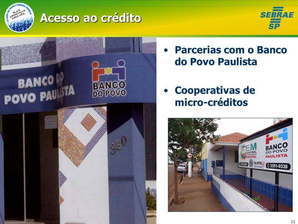 11 Acesso ao crédito Parcerias com o Banco do Povo Paulista Cooperativas de micro-créditos