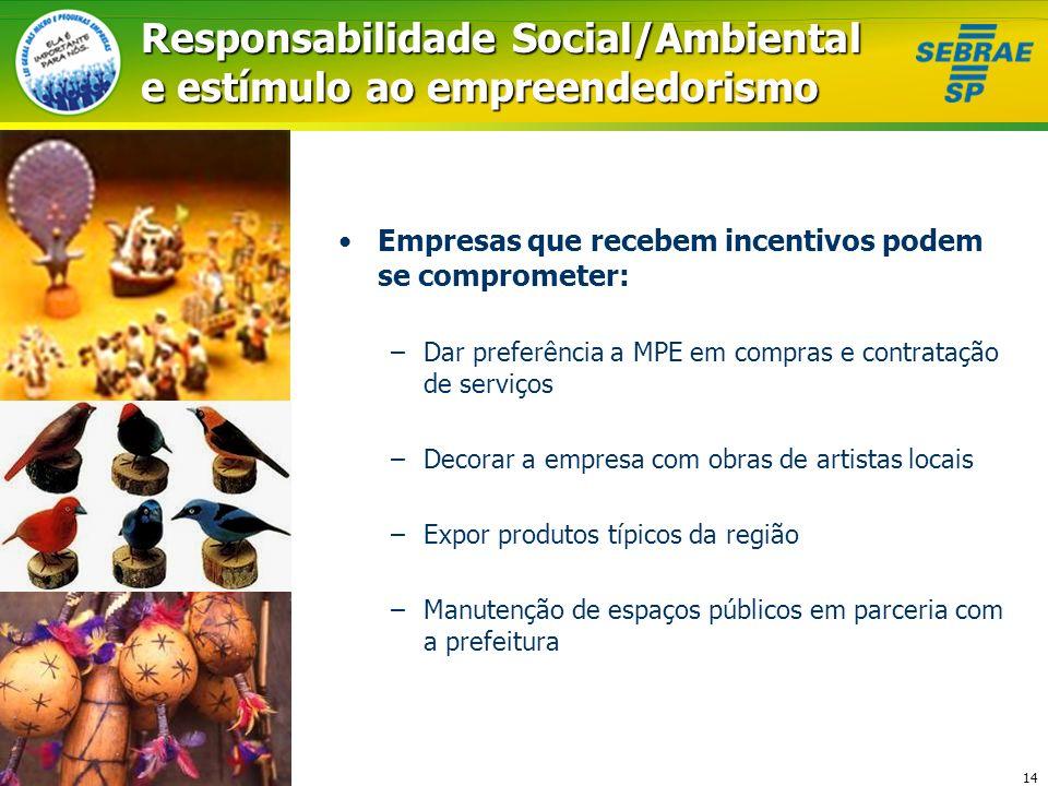 14 Responsabilidade Social/Ambiental e estímulo ao empreendedorismo Empresas que recebem incentivos podem se comprometer: –Dar preferência a MPE em co