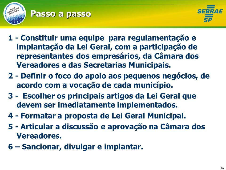 16 Passo a passo 1 - Constituir uma equipe para regulamentação e implantação da Lei Geral, com a participação de representantes dos empresários, da Câ
