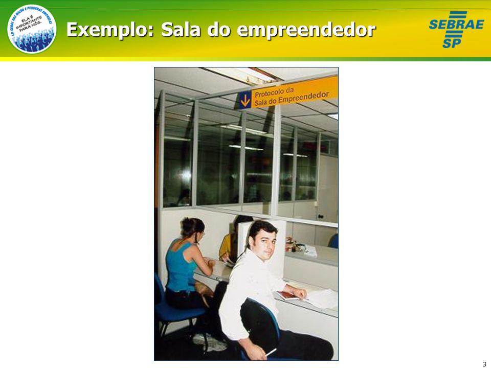 3 Exemplo: Sala do empreendedor