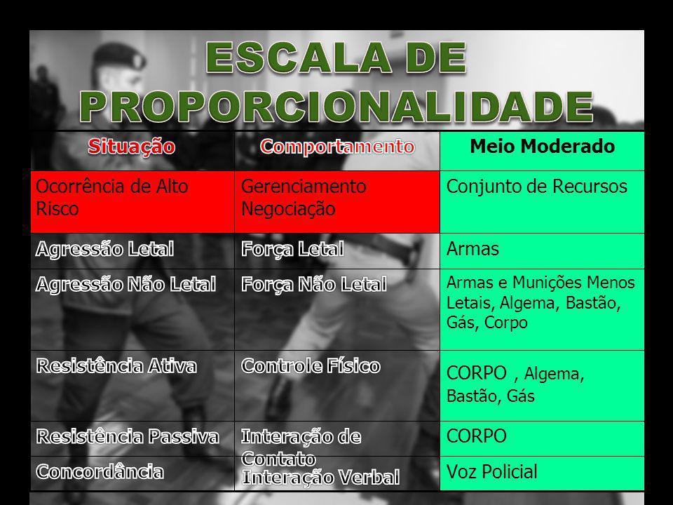 Voz Policial CORPO CORPO, Algema, Bastão, Gás Armas e Munições Menos Letais, Algema, Bastão, Gás, Corpo Armas Conjunto de RecursosGerenciamento Negociação Ocorrência de Alto Risco Meio Moderado