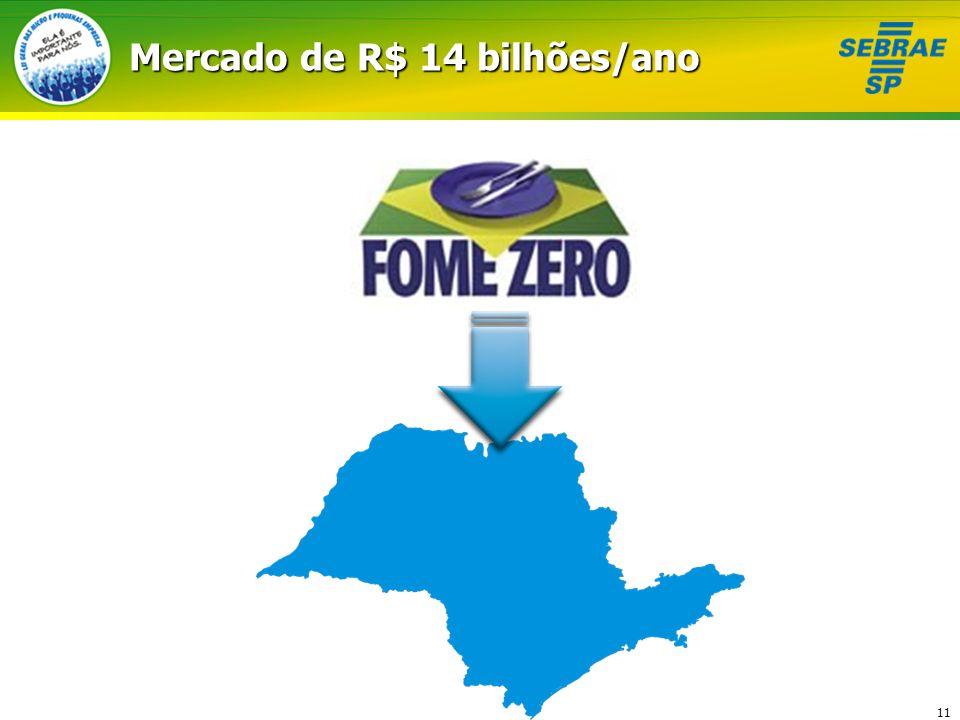 11 Mercado de R$ 14 bilhões/ano