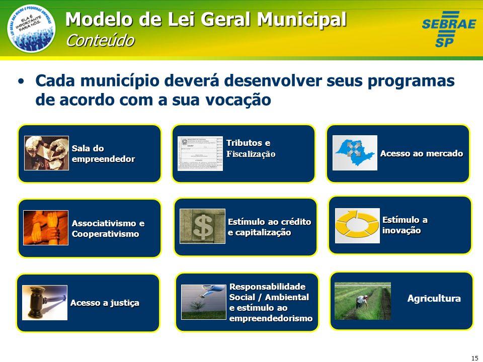 15 Modelo de Lei Geral Municipal Conteúdo Cada município deverá desenvolver seus programas de acordo com a sua vocação Sala do empreendedor Tributos e