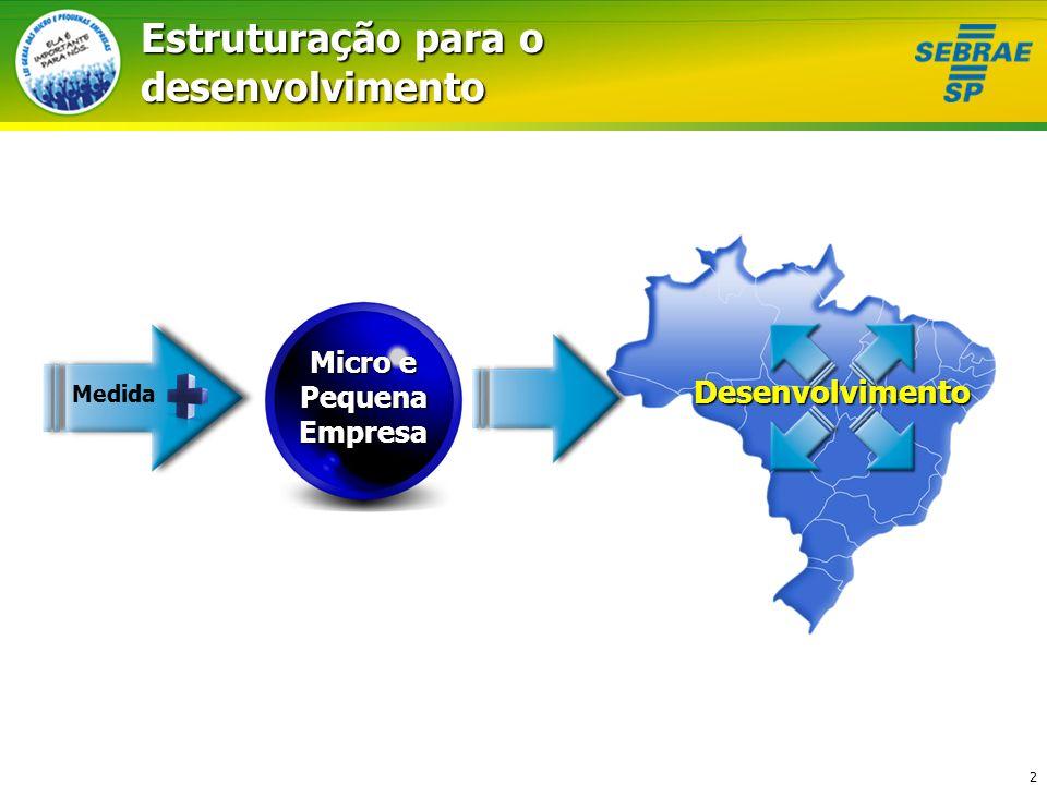 33 Metas e Parcerias –Oferecer aos 645 municípios do Estado de São Paulo informações sobe a Lei Geral.