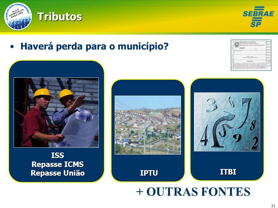 21 ITBITributos Haverá perda para o município? IPTU ISS Repasse ICMS Repasse União + OUTRAS FONTES
