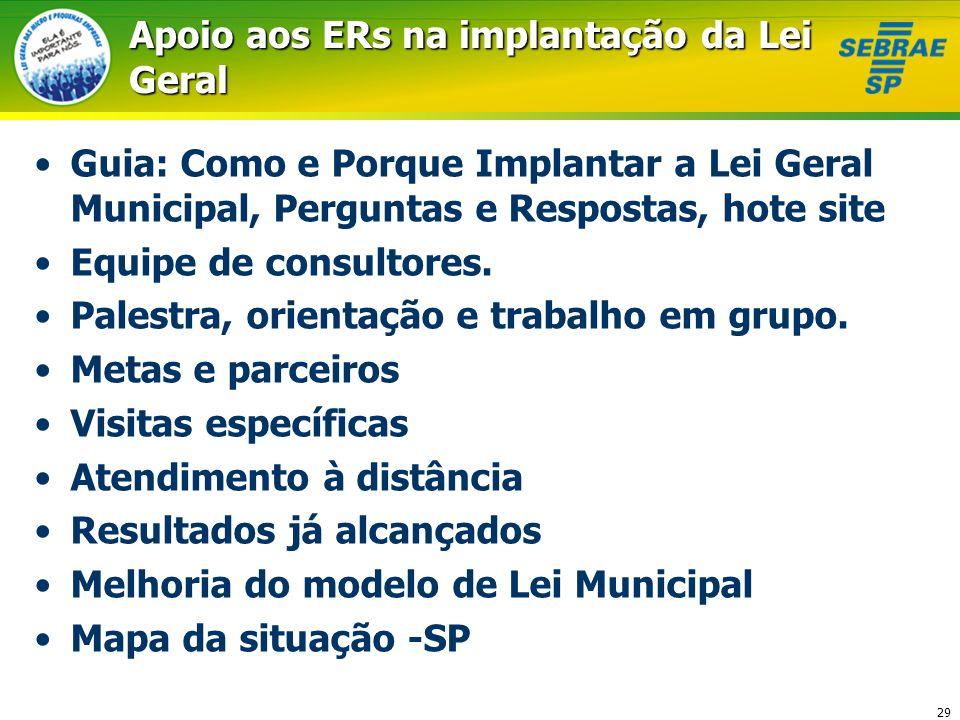 29 Apoio aos ERs na implantação da Lei Geral Guia: Como e Porque Implantar a Lei Geral Municipal, Perguntas e Respostas, hote site Equipe de consultor