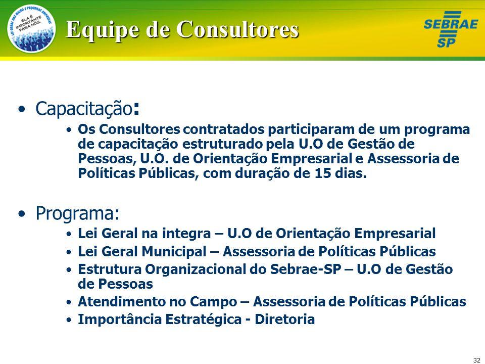 32 Equipe de Consultores Capacitação : Os Consultores contratados participaram de um programa de capacitação estruturado pela U.O de Gestão de Pessoas