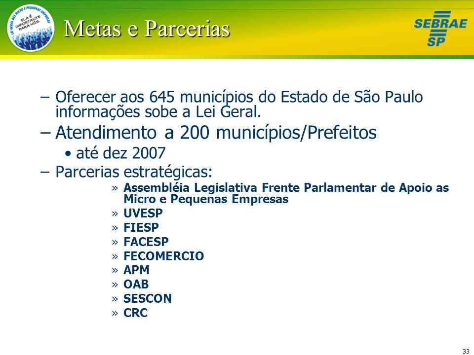 33 Metas e Parcerias –Oferecer aos 645 municípios do Estado de São Paulo informações sobe a Lei Geral. –Atendimento a 200 municípios/Prefeitos até dez