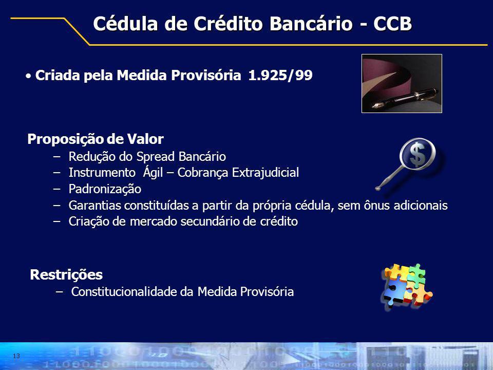 13 Cédula de Crédito Bancário - CCB Proposição de Valor –Redução do Spread Bancário –Instrumento Ágil – Cobrança Extrajudicial –Padronização –Garantia