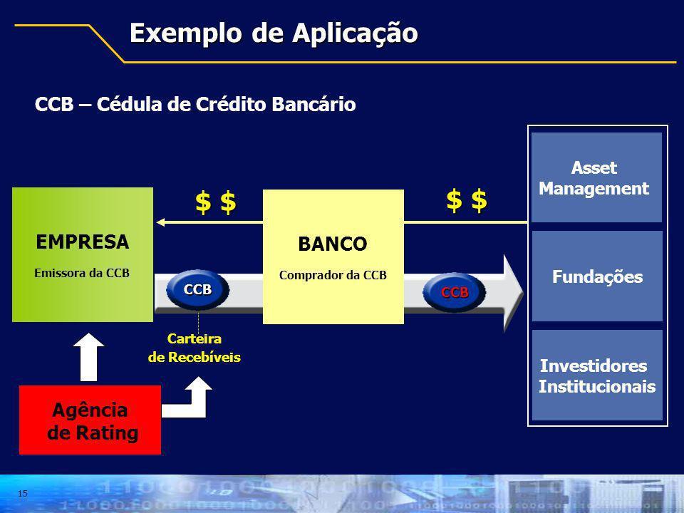 15 CCB – Cédula de Crédito Bancário $ $ EMPRESA Emissora da CCB BANCO Comprador da CCB CCB Asset Management Fundações Investidores Institucionais $ $