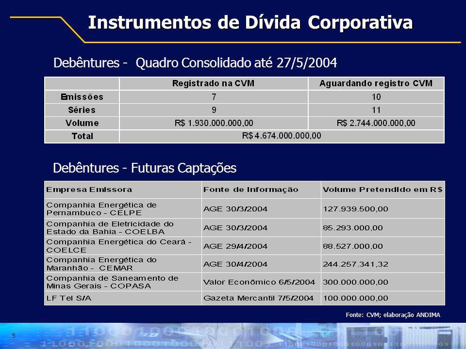 5 Instrumentos de Dívida Corporativa Fonte: CVM; elaboração ANDIMA Debêntures - Futuras Captações Debêntures - Quadro Consolidado até 27/5/2004