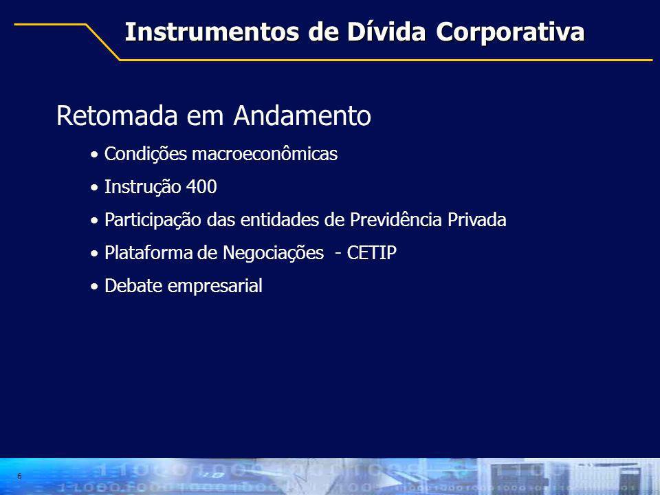 6 Instrumentos de Dívida Corporativa Retomada em Andamento Condições macroeconômicas Instrução 400 Participação das entidades de Previdência Privada P