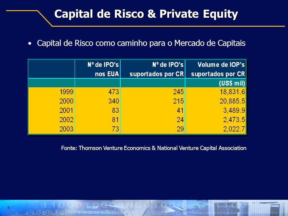 8 Capital de Risco & Private Equity Capital de Risco como caminho para o Mercado de Capitais Fonte: Thomson Venture Economics & National Venture Capit