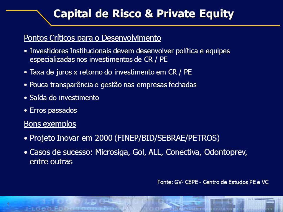 9 Capital de Risco & Private Equity Pontos Críticos para o Desenvolvimento Investidores Institucionais devem desenvolver política e equipes especializ