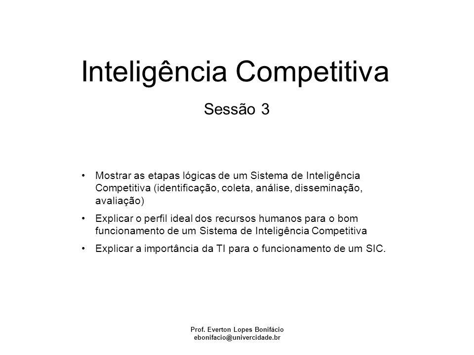 Inteligência Competitiva Prof. Everton Lopes Bonifácio ebonifacio@univercidade.br Sessão 3 Mostrar as etapas lógicas de um Sistema de Inteligência Com