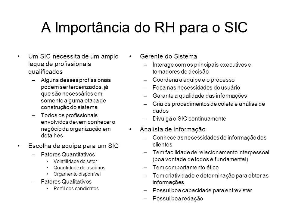 A Importância do RH para o SIC Um SIC necessita de um amplo leque de profissionais qualificados –Alguns desses profissionais podem ser terceirizados,