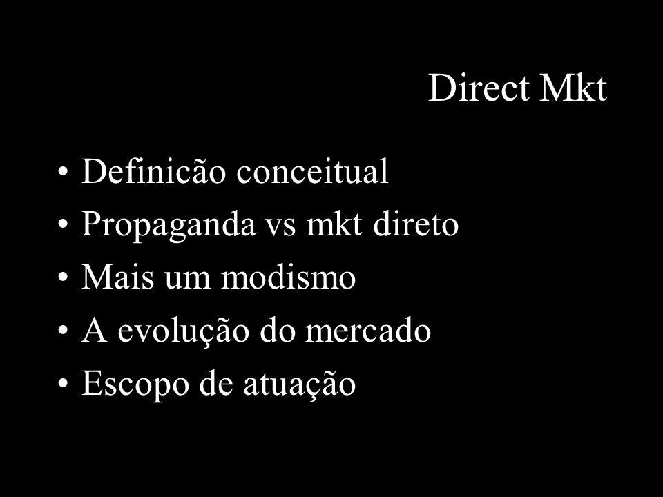 Direct Mkt Definicão conceitual Propaganda vs mkt direto Mais um modismo A evolução do mercado Escopo de atuação