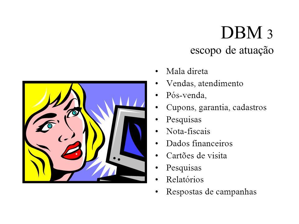 DBM 3 escopo de atuação Mala direta Vendas, atendimento Pós-venda, Cupons, garantia, cadastros Pesquisas Nota-fiscais Dados financeiros Cartões de vis