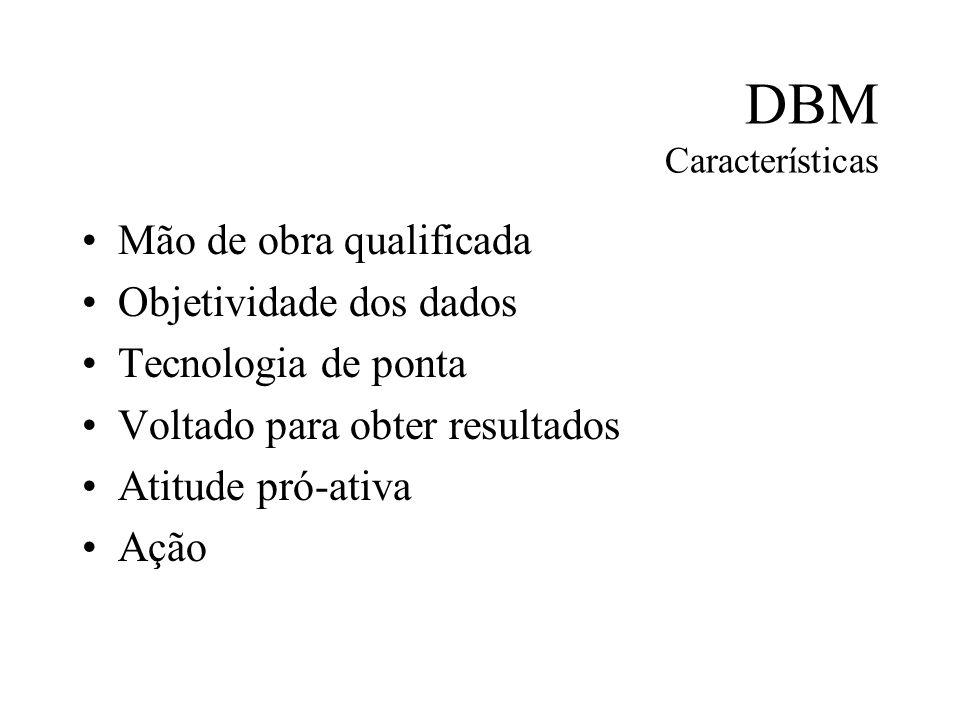 DBM Características Mão de obra qualificada Objetividade dos dados Tecnologia de ponta Voltado para obter resultados Atitude pró-ativa Ação