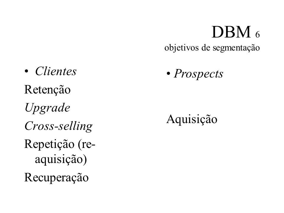 DBM 6 objetivos de segmentação Clientes Retenção Upgrade Cross-selling Repetição (re- aquisição) Recuperação Prospects Aquisição