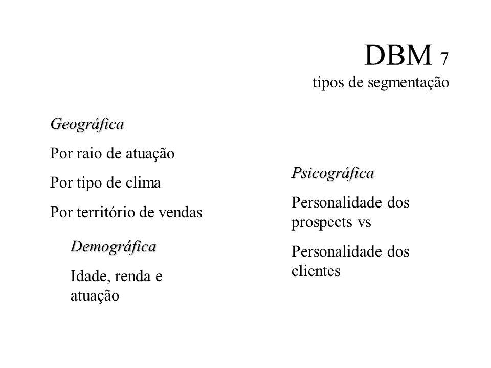 DBM 7 tipos de segmentação Geográfica Por raio de atuação Por tipo de clima Por território de vendas Psicográfica Personalidade dos prospects vs Perso