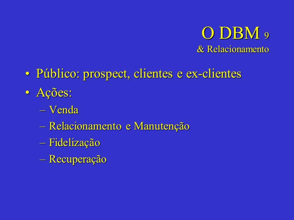 O DBM 9 & Relacionamento Público: prospect, clientes e ex-clientesPúblico: prospect, clientes e ex-clientes Ações:Ações: –Venda –Relacionamento e Manu