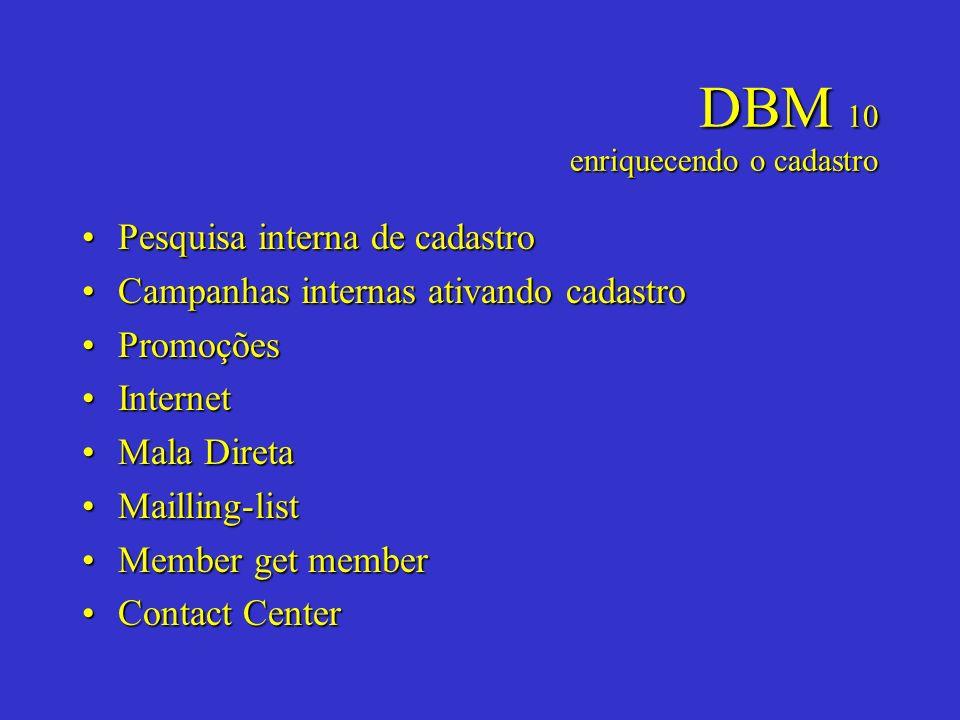DBM 10 enriquecendo o cadastro Pesquisa interna de cadastroPesquisa interna de cadastro Campanhas internas ativando cadastroCampanhas internas ativand