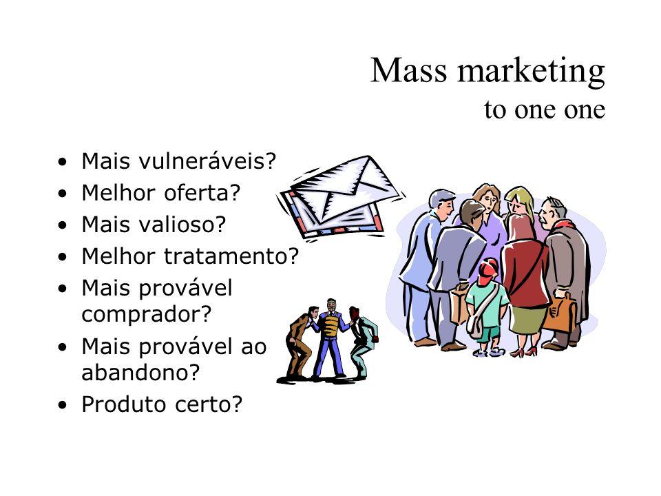 Mass marketing to one one Mais vulneráveis? Melhor oferta? Mais valioso? Melhor tratamento? Mais provável comprador? Mais provável ao abandono? Produt