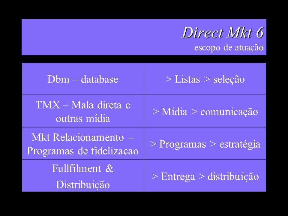 Direct Mkt 6 Direct Mkt 6 escopo de atuação Dbm – database> Listas > seleção TMX – Mala direta e outras mídia > Mídia > comunicação Mkt Relacionamento