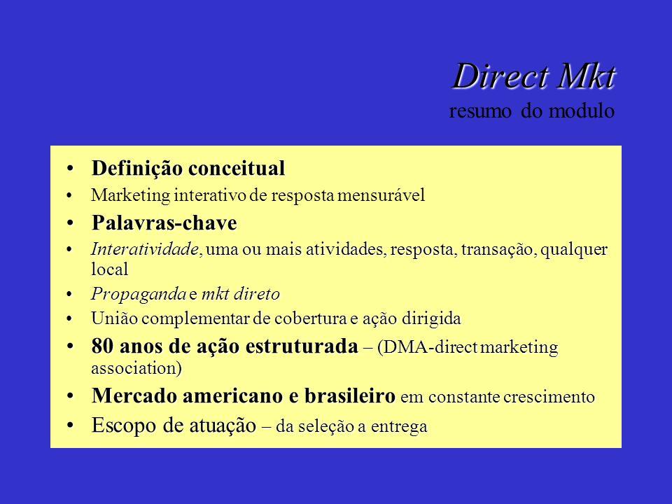 Direct Mkt Direct Mkt resumo do modulo Definição conceitualDefinição conceitual Marketing interativo de resposta mensurável Palavras-chavePalavras-cha