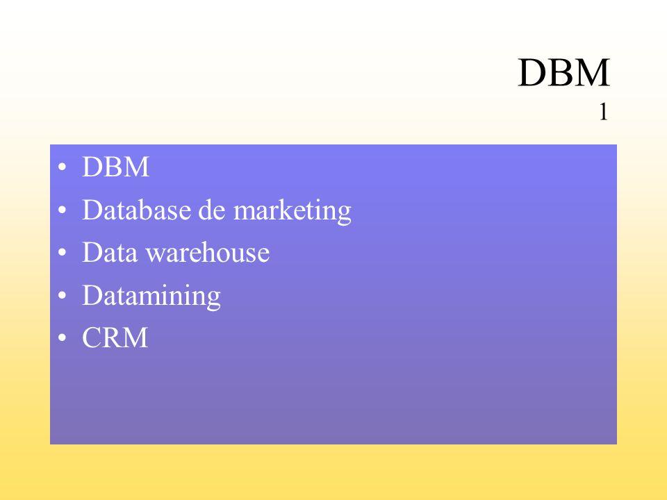 DBM 2 Definição E a utilização para fins de marketing do banco de dados, transformando dados em informação e informação em ação O banco de dados deve ser atualizado Deve prever dados como freqüência, recenticidade e valores e volumes de compras.